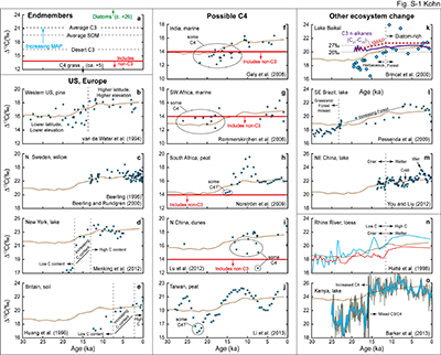 Geochemical Perspectives Letters - Carbon isotope